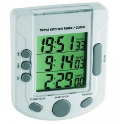 Slika za 3-channel-short period timer