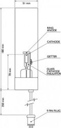 Slika za hollow cathode k + na