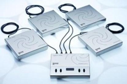 Slika za Control units for stirring drives bioMIXdrive